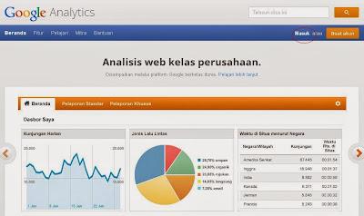 Mendaftar Google Analytics