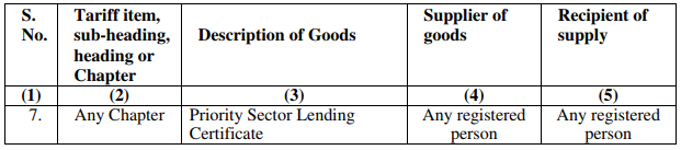 Notification No. 11/2018- Union Territory Tax (Rate) dated the 28th May 2018