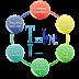 TechlinkNig ICT Training