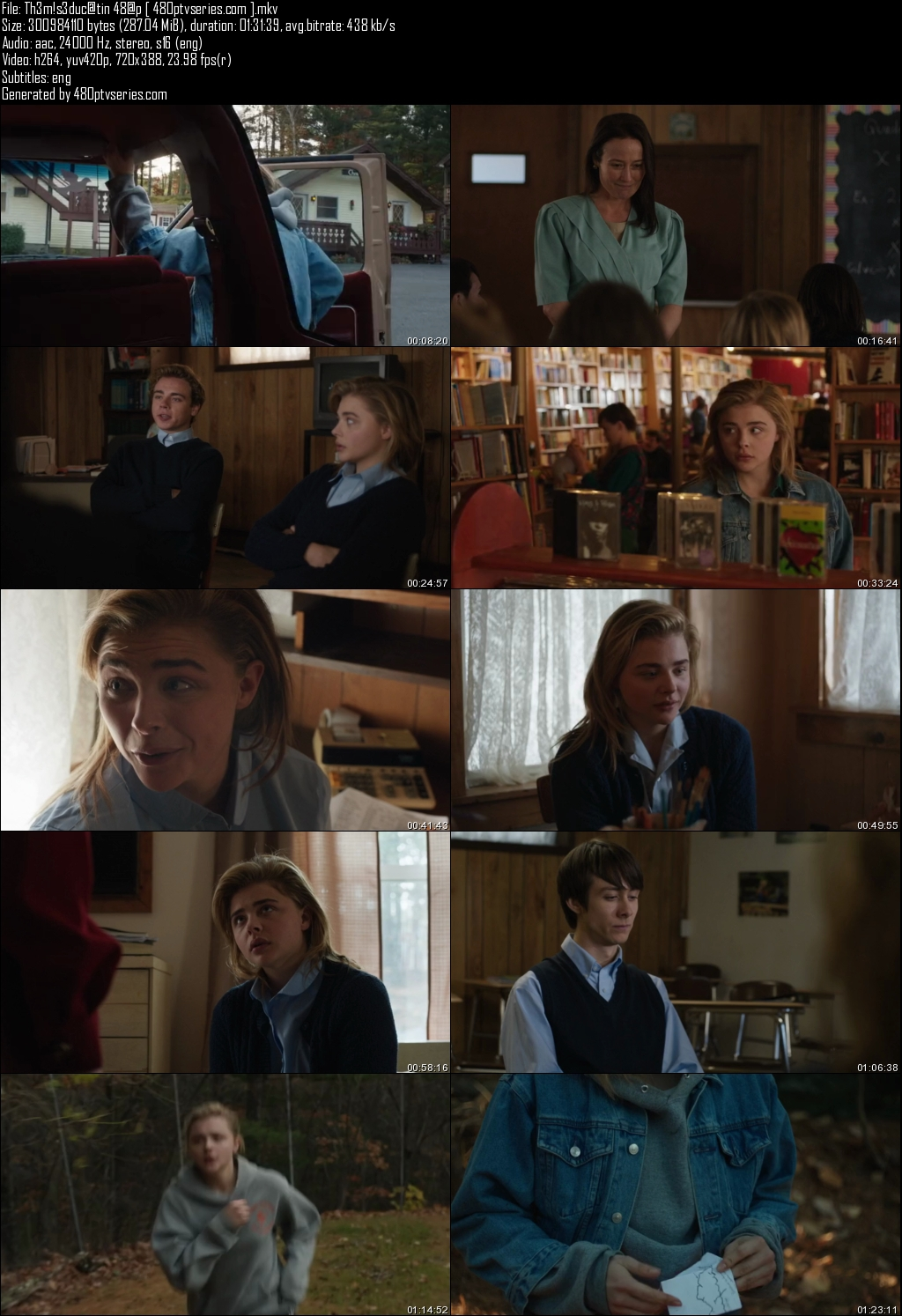 The Miseducation of Cameron Post (2018) 300Mb Full English Movie Download 480p Web-DL