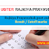 UBTER Post Code 66 Rajkiya Paryavekshak result 2018 -  cutoff marks