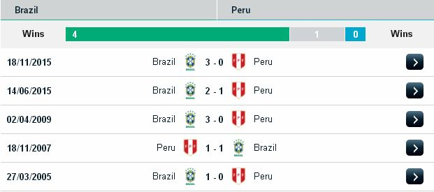 [Image: Brazil2.jpg]