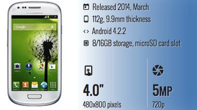 Samsung i8200 galaxy s iii mini ve usb driver for windows.