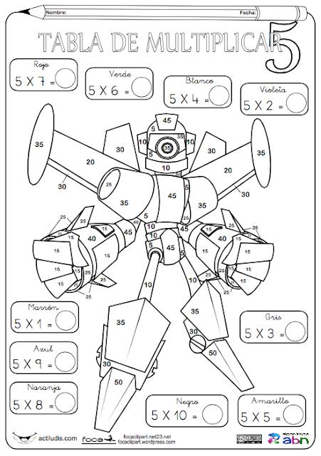 Resultado de imagen para ejercicios tablas de multiplicar del 3