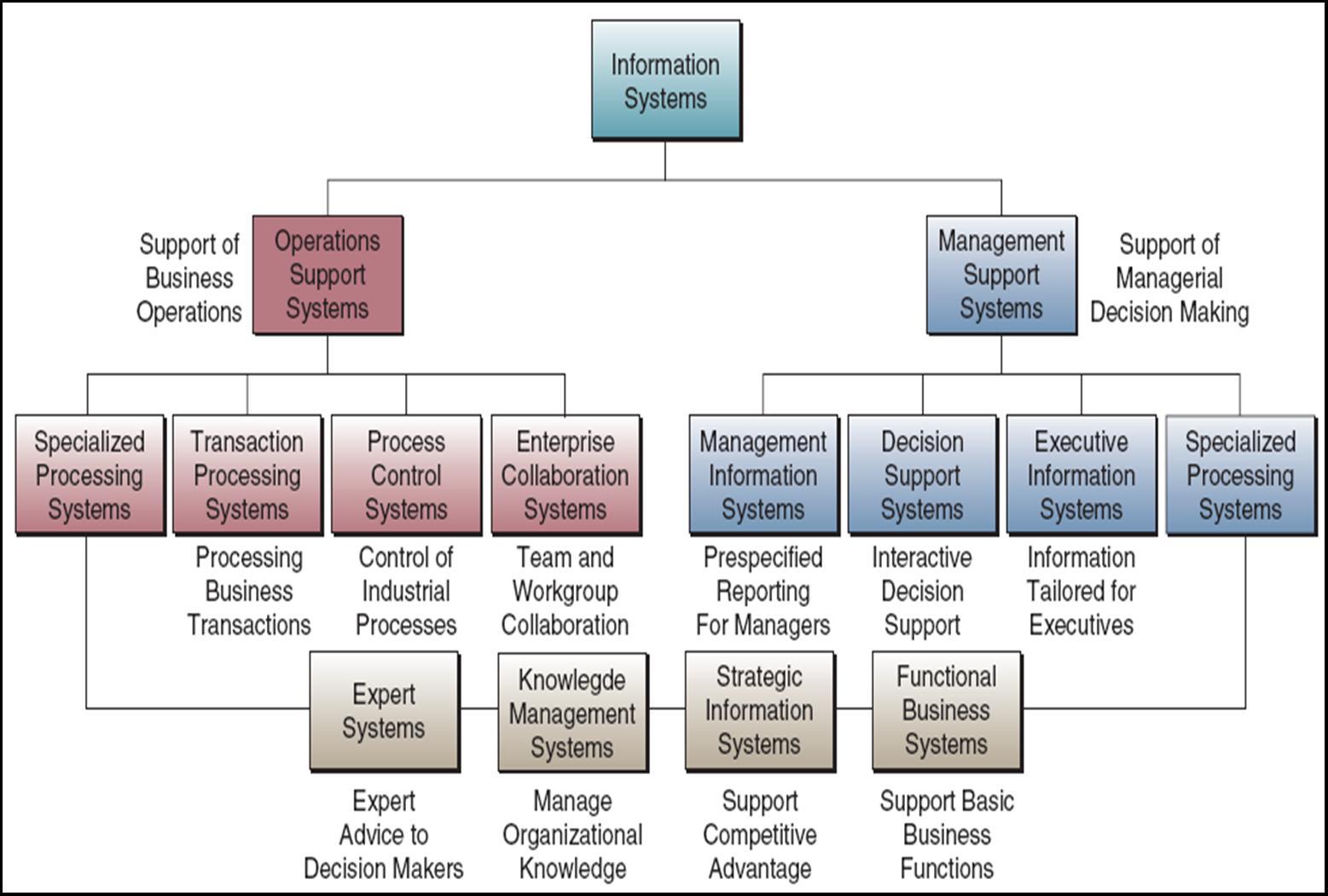 Kumpulan Judul Skripsi Jurusan Sistem Informasi Kumpulan Judul Contoh Skripsi Teknik Komputer << Contoh Skripsi Sistem Informasi Sumber Daya Manusia Kumpulan Contoh