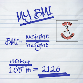 How Healthy is Your BMI?