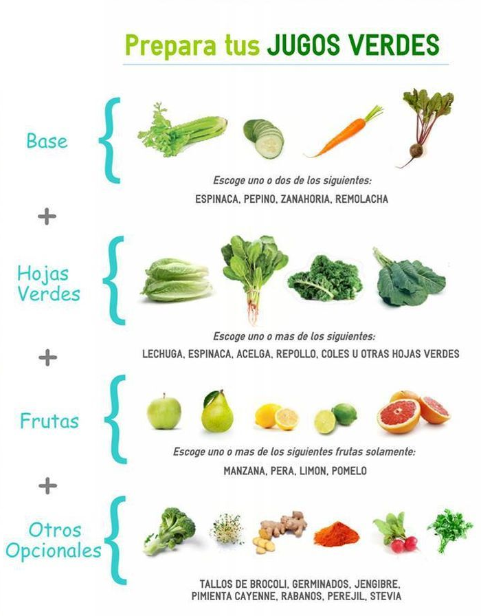 medicina natural para bajar el estomago