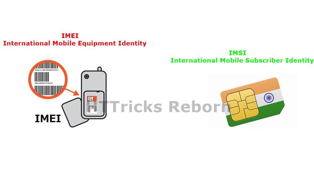 What Is IMEI/IMSI Catcher Full Explained In Hindi #HTTricks