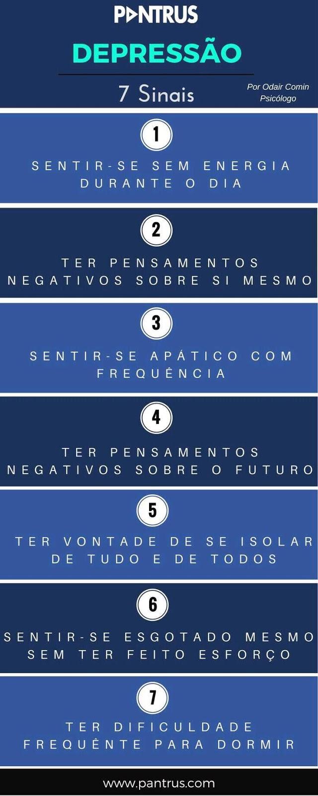 7 sinais da depressão