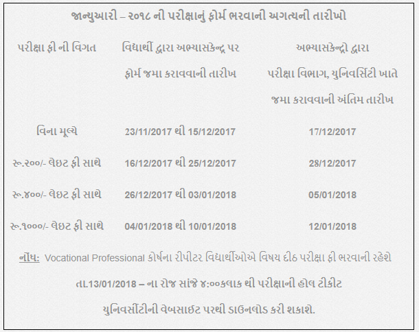 BAOU January 2018 Exam Time Table And Exam Form