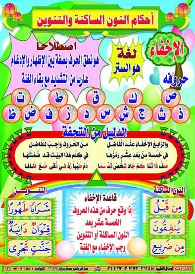 هداية الرحمن في تجويد القرآن pdf