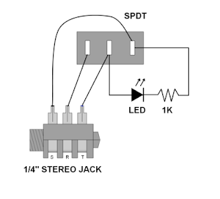 https://www.coda-effects.com/2015/02/strymon-favorite-switch-diy.html