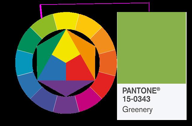 Como usar look com a cor 2017 da Pantone: Greenary