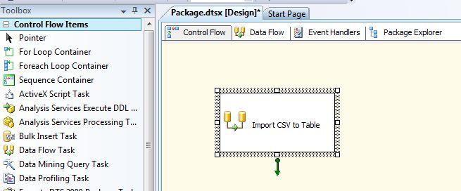 All about SQLServer: SQL Server Integration Services - Error