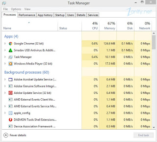 Cara Membuka Task Manager di Windows 8