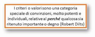 hover_share citazione Dilts