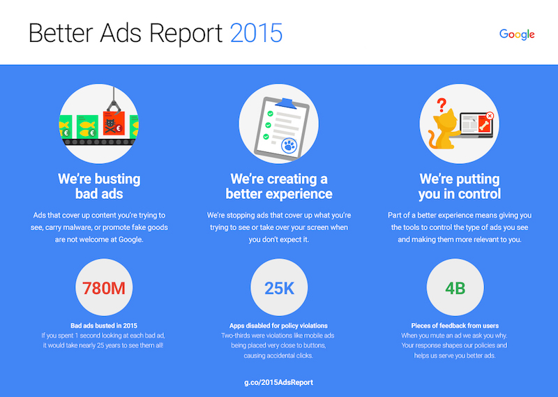 Googles-report-on-improving-the-ads-and-show-users-better