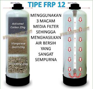 media filter air karbon aktif