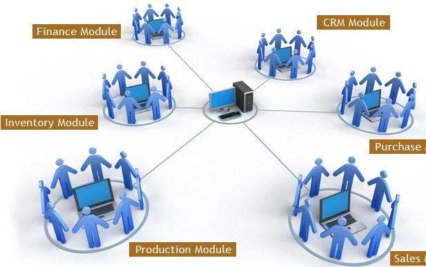 10 Definisi Pengertian Sistem Informasi Menurut Para Ahli