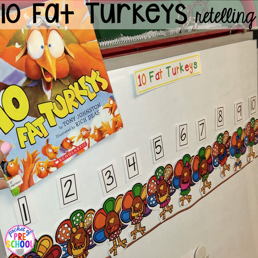 Slide12.JPG 864×864 pixels | Thanksgiving kindergarten ...