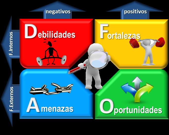 DEBILIDADES DEL SISTEMA EDUCATIVO - Transformar la escuela