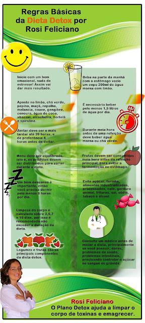Como Fazer, Cardápio e Receitas Simples Dieta Detox