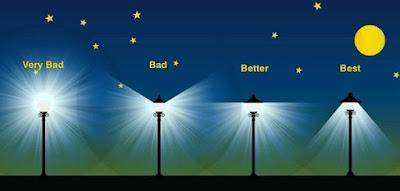 Bagaimana Polusi Cahaya Mempengaruhi Lingkungan