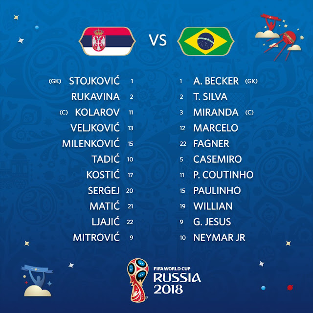 Starting Lineup: Serbia vs Brazil russia 2018 world cup