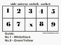 LYV Wiring Diagram Auto Flip Side Mirror read online