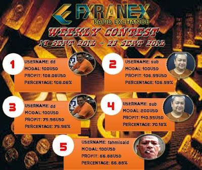 Fxranex forex