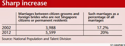 If Only Singaporeans Stopped to Think: More Singaporeans