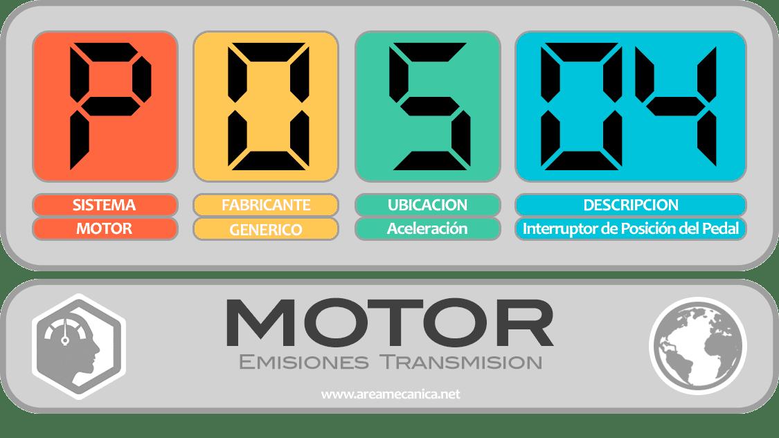 CODIGOS DE FALLA (P0500-P05FF) MOTOR | OBD2 | DTC