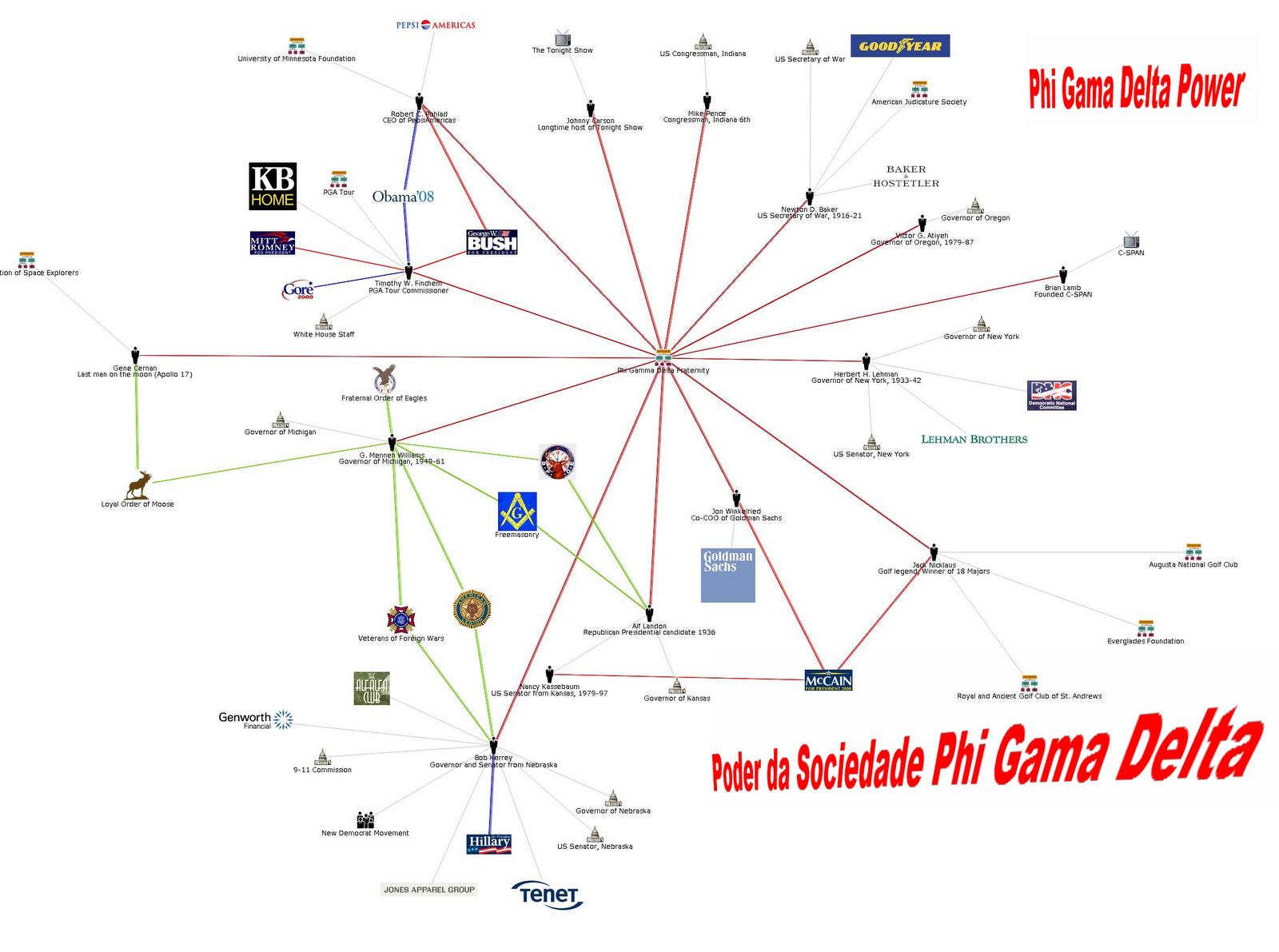 Occupy portugal grcia espanha itlia associao popular organizao phi gamma delta fraternidade irmo campo de aco poder poltico ccuart Choice Image