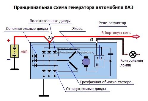 Не горит лампа зарядки аккумулятора ВАЗ-2107. Что делать?