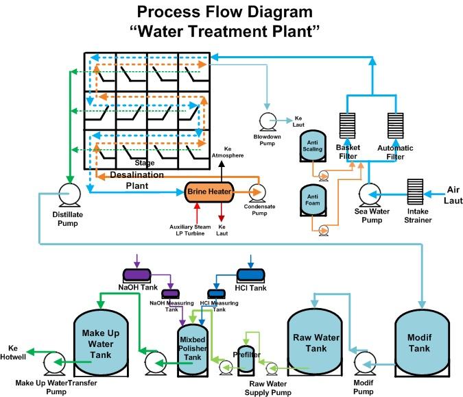 mengenal lebih dalam teknik kimia  u0026 manajemen teknologi