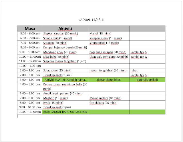 Urus Masa Dengan Jadual Kerja Harian / To Do List