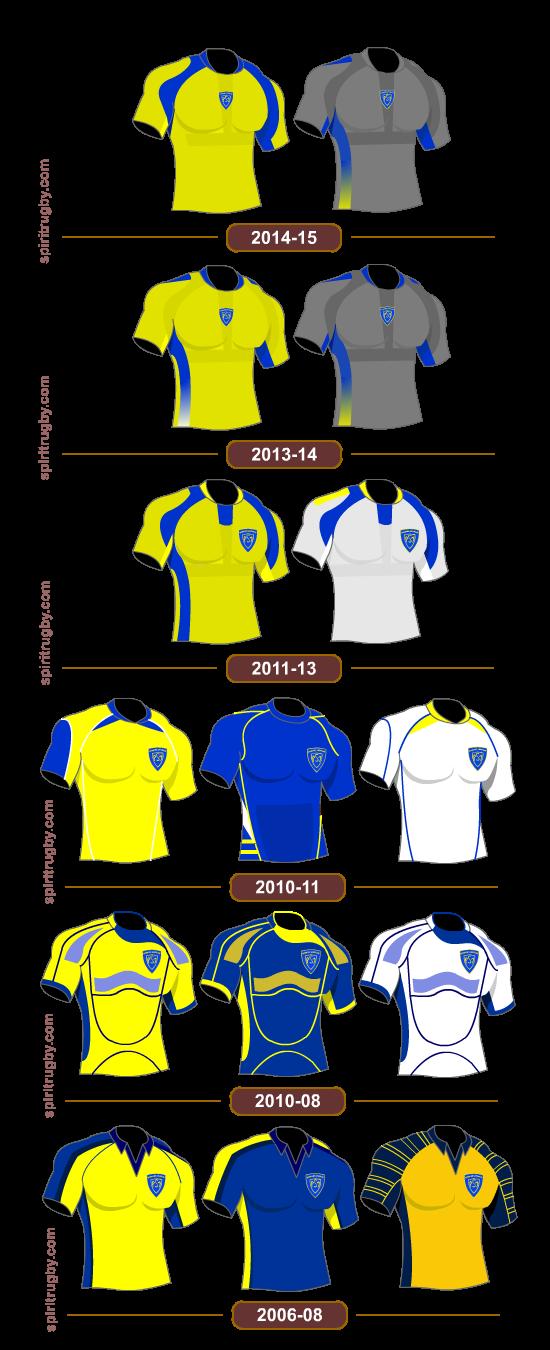 Histoire du maillot de rugby de Clermont