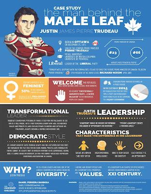 Justi Trudeau_IPAM_Infographic_Patricia Araujo SUpervisor