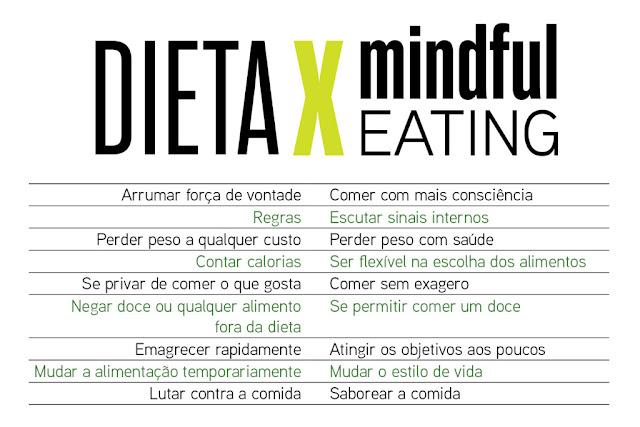 Dieta versus Método mindful eating