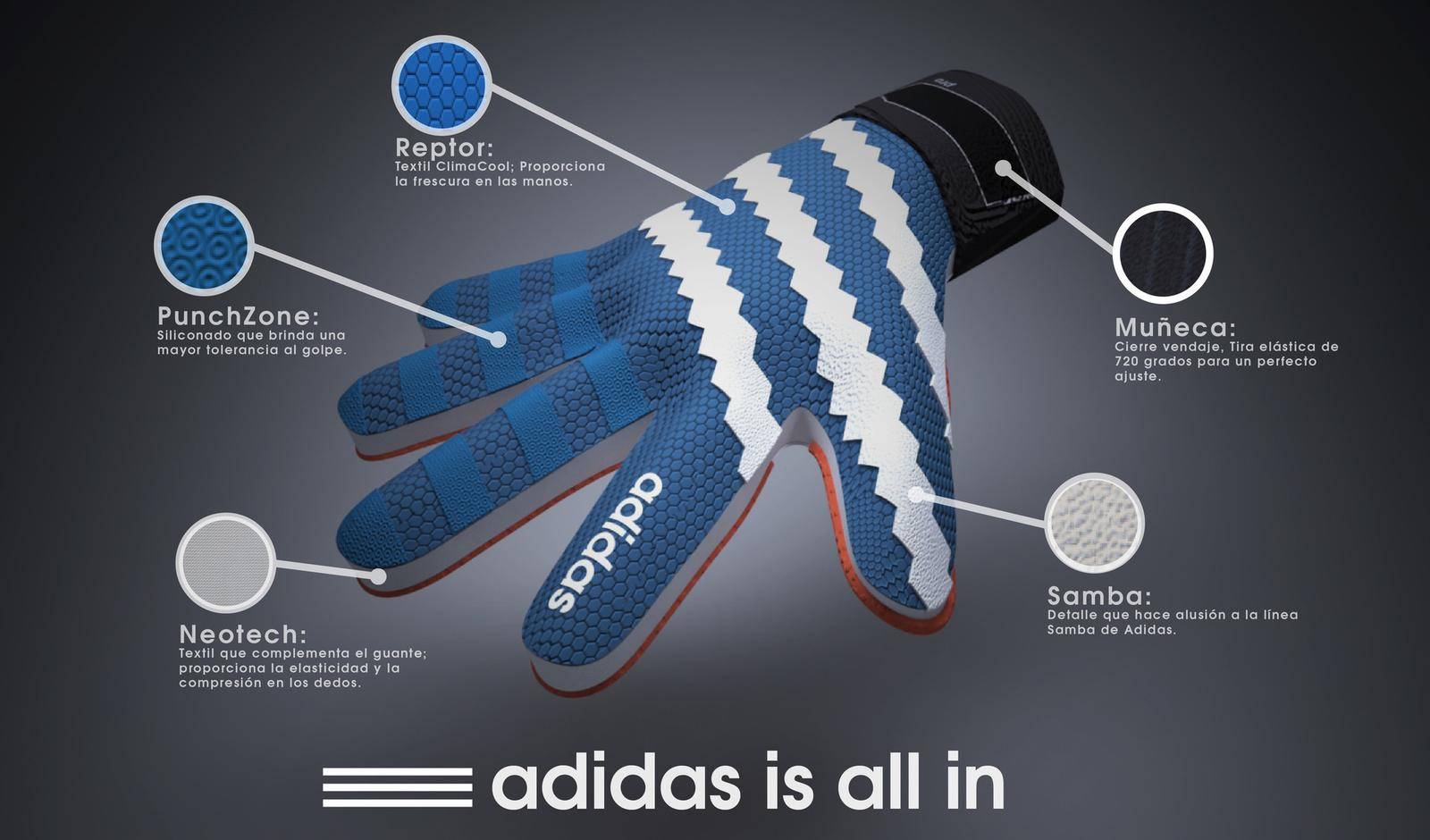 LEAKED: Is This Adidas' Response to the Nike Vapor Touch ...