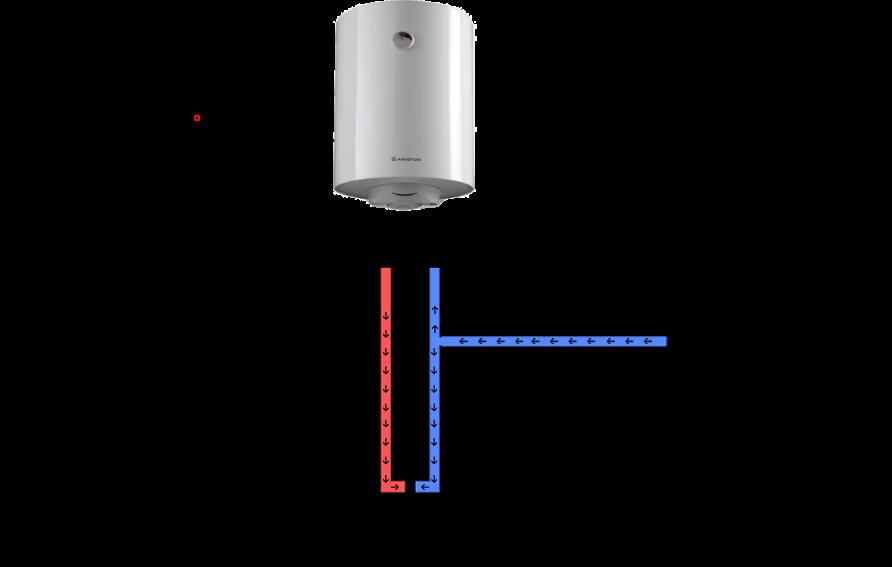 Instalasi Water Heater Listrik Ariston Ariston Harga Distributor 02184983405 Toko Water Heater Pemanas Air 10 15 30 50 80 100 Liter