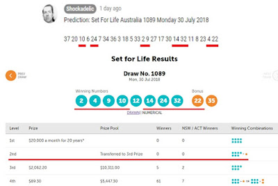 Monday Lotto Prediction For 22 July