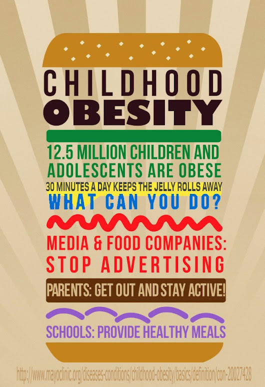 obesity capstone This sample paper on (sample capstone project paper on adolescents with obesity) was uploaded by one our contributors and does not necessarily reflect how our professionals write our papers.