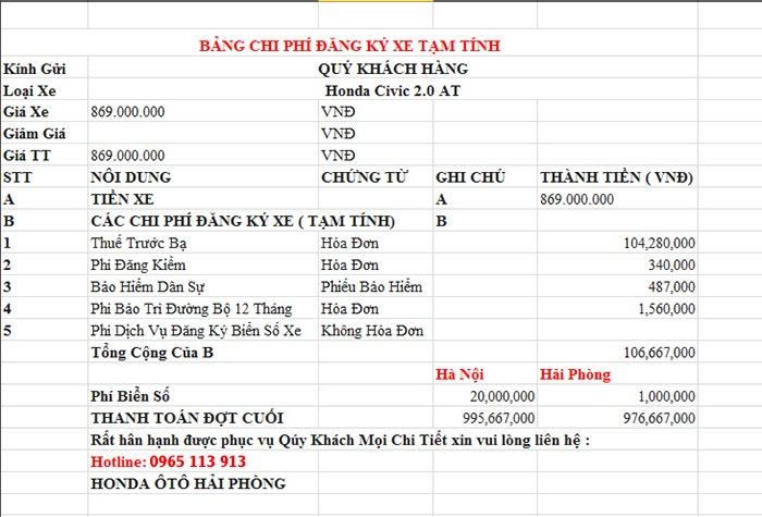 Dự toán giá xe Honda CIVIC 2.0 AT Hải Phòng