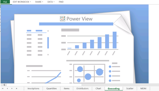 PowerView feature in Excel Microsoft Dynamics Nav 2013 R2