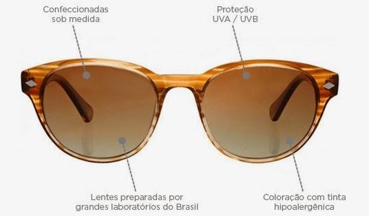 Lentes de grau nos óculos de sol - Casos de Bethyca a6b8f3eed4