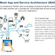 Mesh Apps and Service Architecture