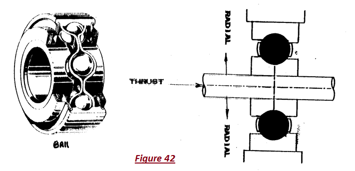 Basic Engine Parts The Function Of Car Engine And