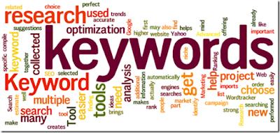 Sự kết hợp hoàn hảo giữa danh sách từ khóa Adwords với Pareto