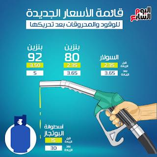 قائمة اسعار الوقود والمحروقات بعد تحريكها من اليوم السابع